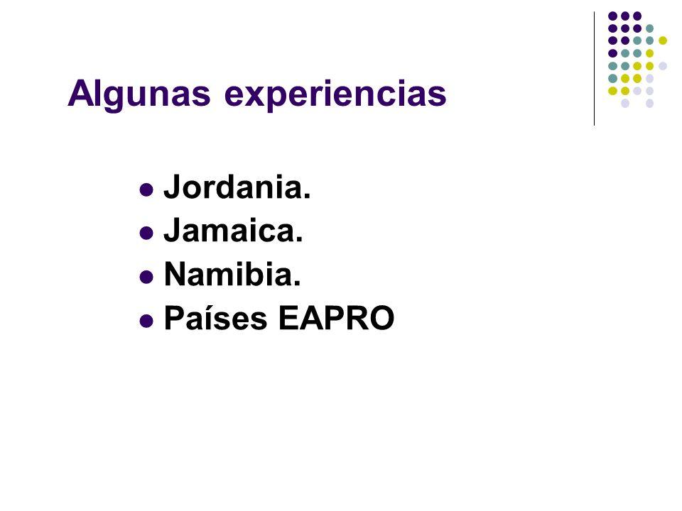 Algunas experiencias Jordania. Jamaica. Namibia. Países EAPRO