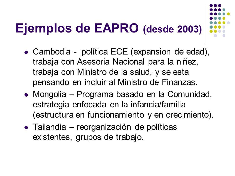 Ejemplos de EAPRO (desde 2003) Cambodia - política ECE (expansion de edad), trabaja con Asesoria Nacional para la niñez, trabaja con Ministro de la salud, y se esta pensando en incluir al Ministro de Finanzas.