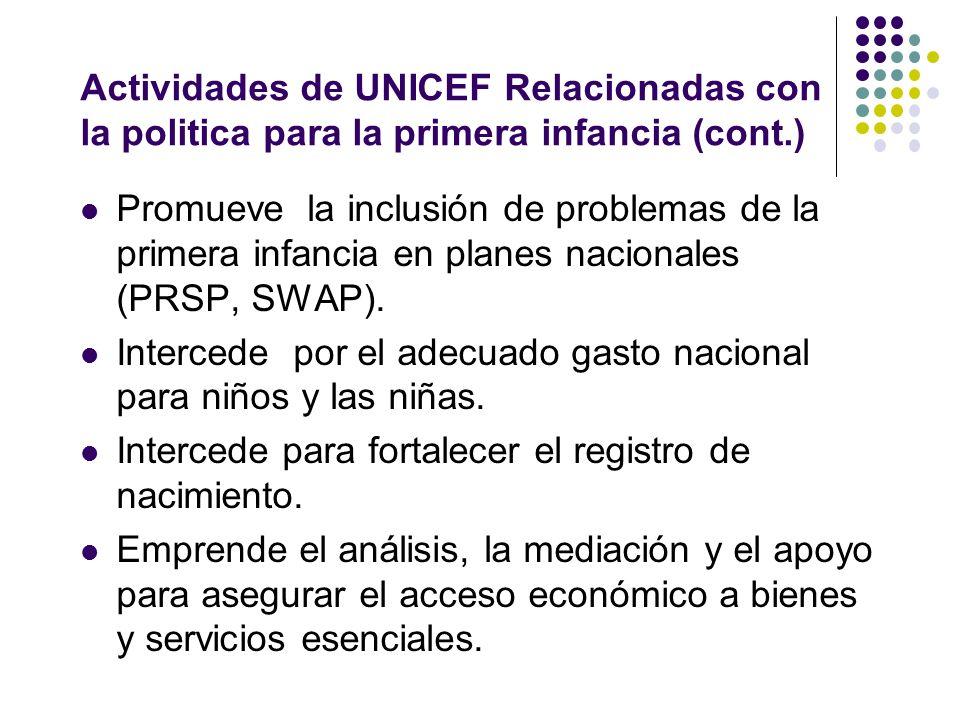 Actividades de UNICEF Relacionadas con la politica para la primera infancia (cont.) Promueve la inclusión de problemas de la primera infancia en planes nacionales (PRSP, SWAP).