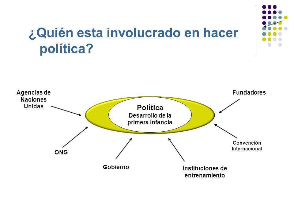 Gobierno Instituciones de entrenamiento Convención Internacional Fundadores Política Desarrollo de la primera infancia Agencias de Naciones Unidas ONG ¿Quién esta involucrado en hacer política?