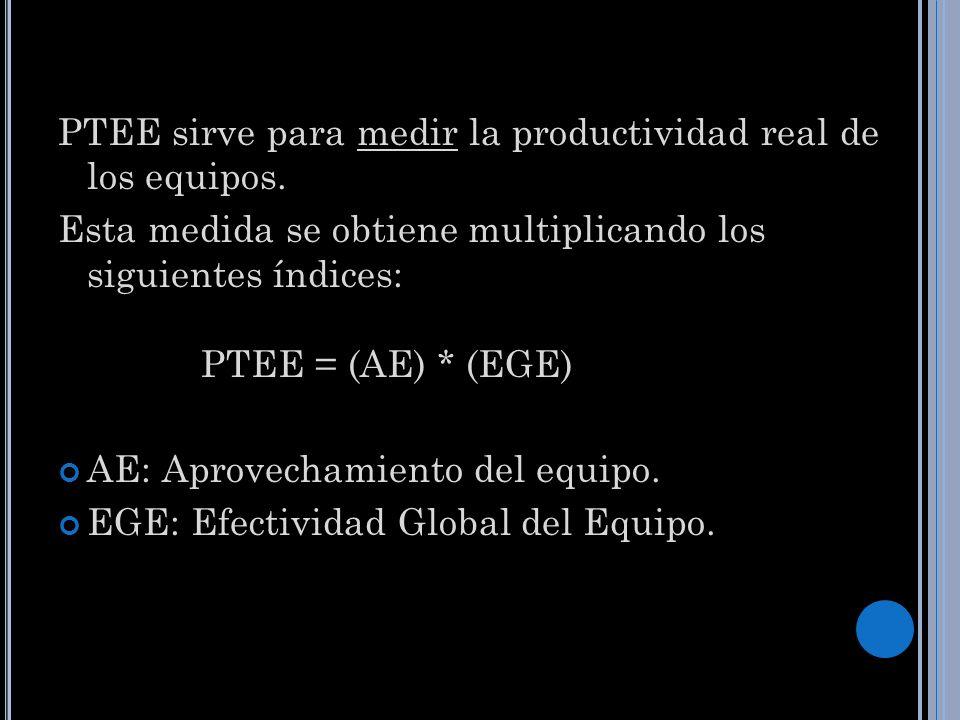 PTEE sirve para medir la productividad real de los equipos. Esta medida se obtiene multiplicando los siguientes índices: PTEE = (AE) * (EGE) AE: Aprov
