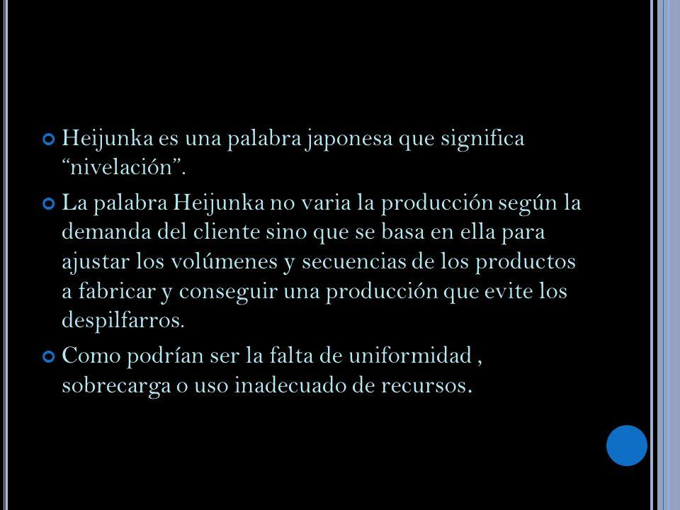 Heijunka es una palabra japonesa que significa nivelación. La palabra Heijunka no varia la producción según la demanda del cliente sino que se basa en