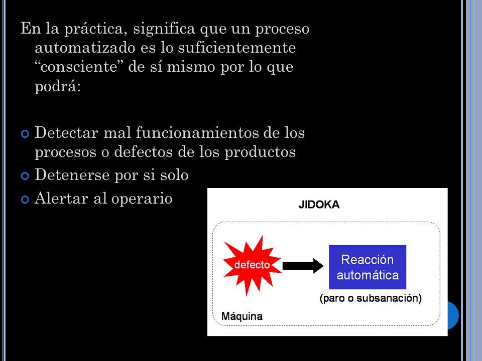 En la práctica, significa que un proceso automatizado es lo suficientemente consciente de sí mismo por lo que podrá: Detectar mal funcionamientos de l