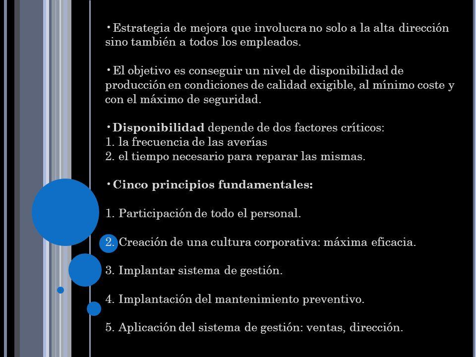 Para calcular el AE se deben aplicar los siguientes pasos: 1.