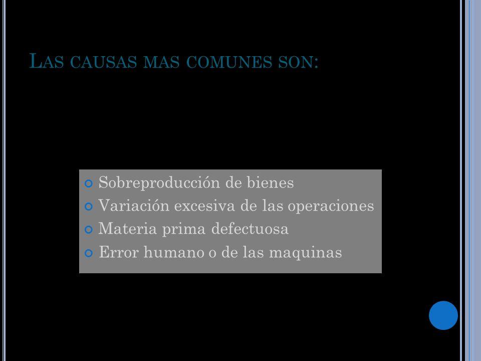 L AS CAUSAS MAS COMUNES SON : Sobreproducción de bienes Variación excesiva de las operaciones Materia prima defectuosa Error humano o de las maquinas