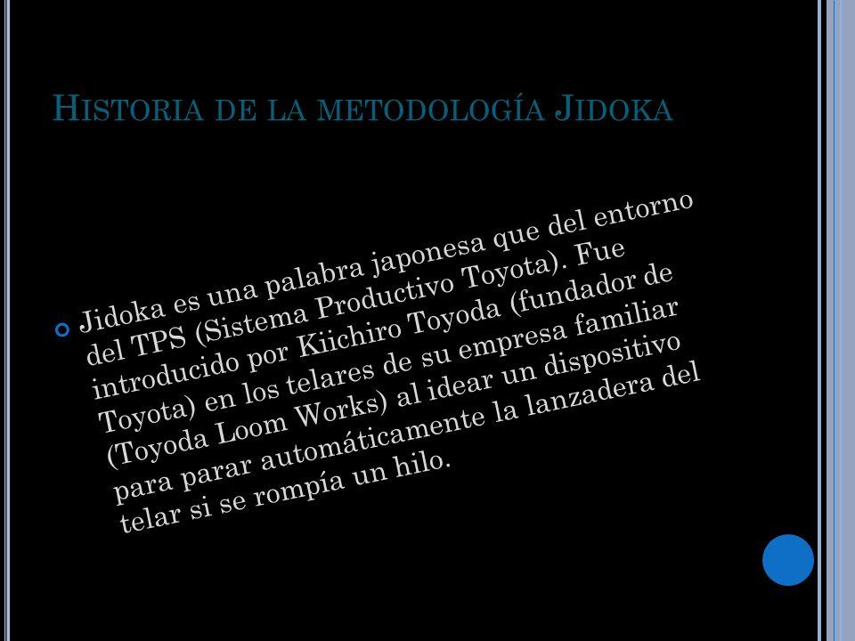 H ISTORIA DE LA METODOLOGÍA J IDOKA Jidoka es una palabra japonesa que del entorno del TPS (Sistema Productivo Toyota). Fue introducido por Kiichiro T