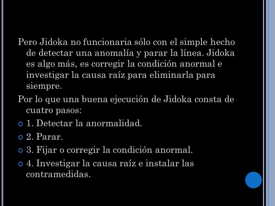 Pero Jidoka no funcionaria sólo con el simple hecho de detectar una anomalía y parar la línea. Jidoka es algo más, es corregir la condición anormal e