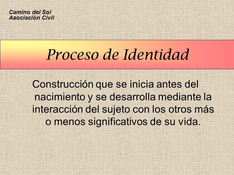 Proceso de Identidad Construcción que se inicia antes del nacimiento y se desarrolla mediante la interacción del sujeto con los otros más o menos significativos de su vida.