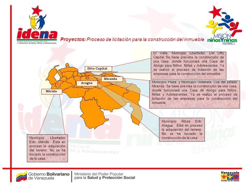 Proyectos: Proceso de licitación para la construcción del inmueble Municipio Plaza, y Municipio Urdaneta, Cúa del estado Miranda. Se tiene prevista la