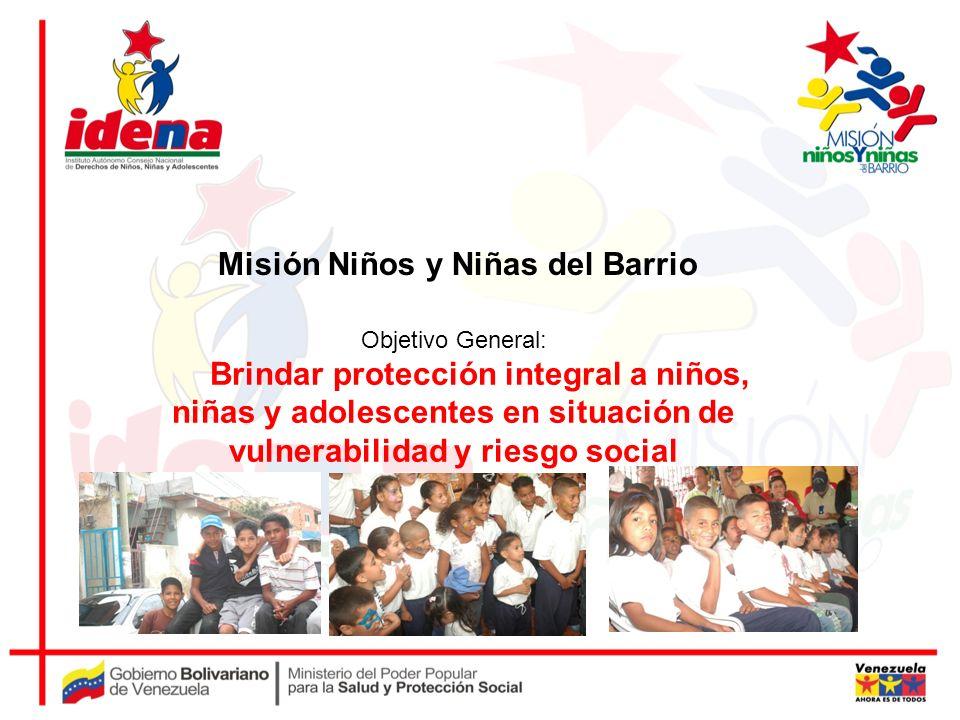 Misión Niños y Niñas del Barrio Objetivo General: Brindar protección integral a niños, niñas y adolescentes en situación de vulnerabilidad y riesgo so