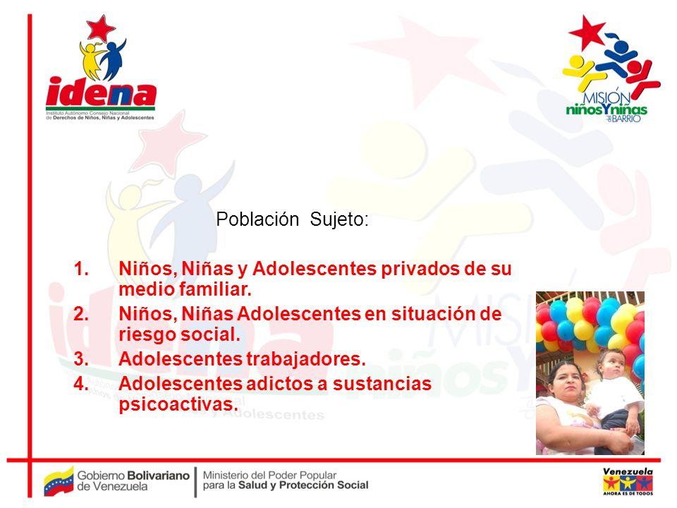 Población Sujeto: 1.Niños, Niñas y Adolescentes privados de su medio familiar. 2.Niños, Niñas Adolescentes en situación de riesgo social. 3.Adolescent