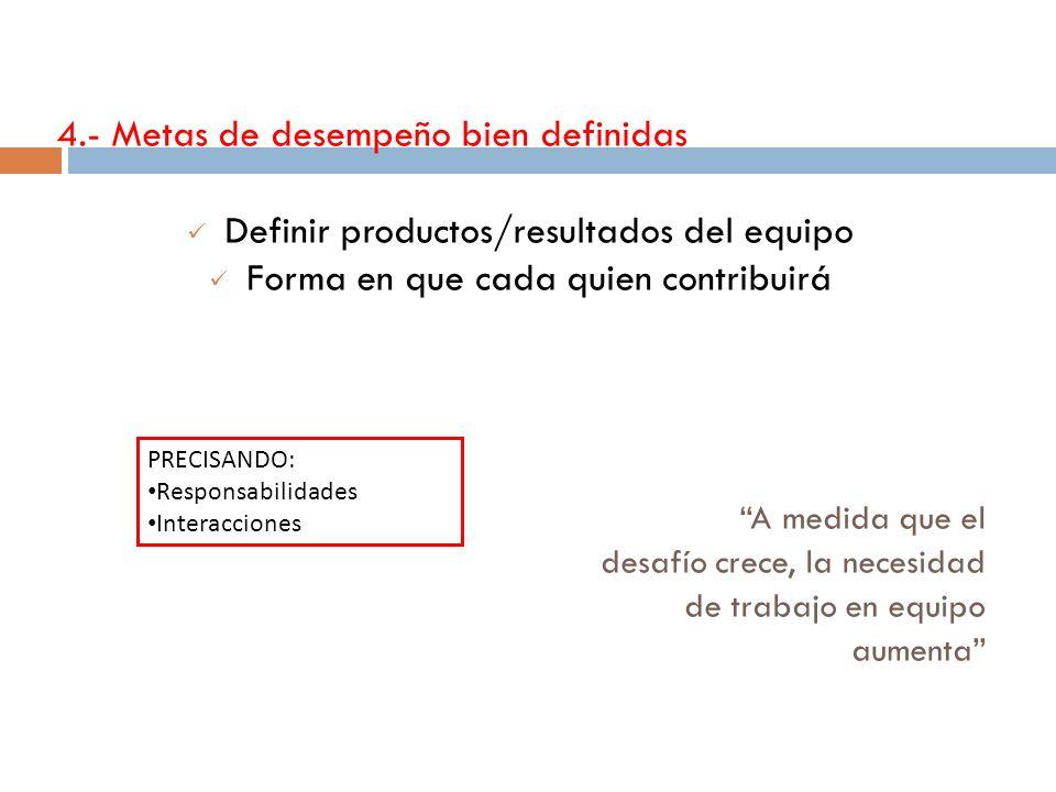 DINAMICA… Objetivo: Mostrar las ventajas del trabajo en equipo y los factores que obstaculizan.