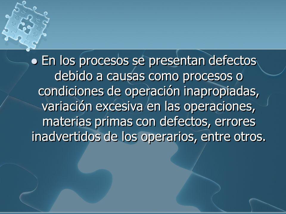 La no ocurrencia de defectos se conoce en la teoría como Cero defectos y es el enfoque al cual se pretende llegar con los dispositivos Poka Yoke.