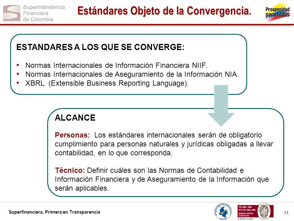 Superfinanciera, Primera en Transparencia 12 Agenda 1.Introducción 2.Estándares objeto de la convergencia 3.Fases del proceso de convergencia hacia las NIIF – NIA 4.Responsables del éxito de la convergencia a las NIIF – NIA 5.Algunos aspectos a los que se debe prestar especial atención 6.Encuesta Carta Circular 014 de 2012 y sus resultados