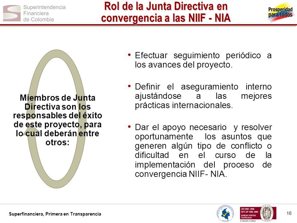 Superfinanciera, Primera en Transparencia Rol de los Administradores en la convergencia a las NIIF - NIA 17 Conformar un equipo de trabajo que sea responsable de la convergencia, con un líder de nivel directivo, definir y presentar el plan de trabajo NIIF o NAI.