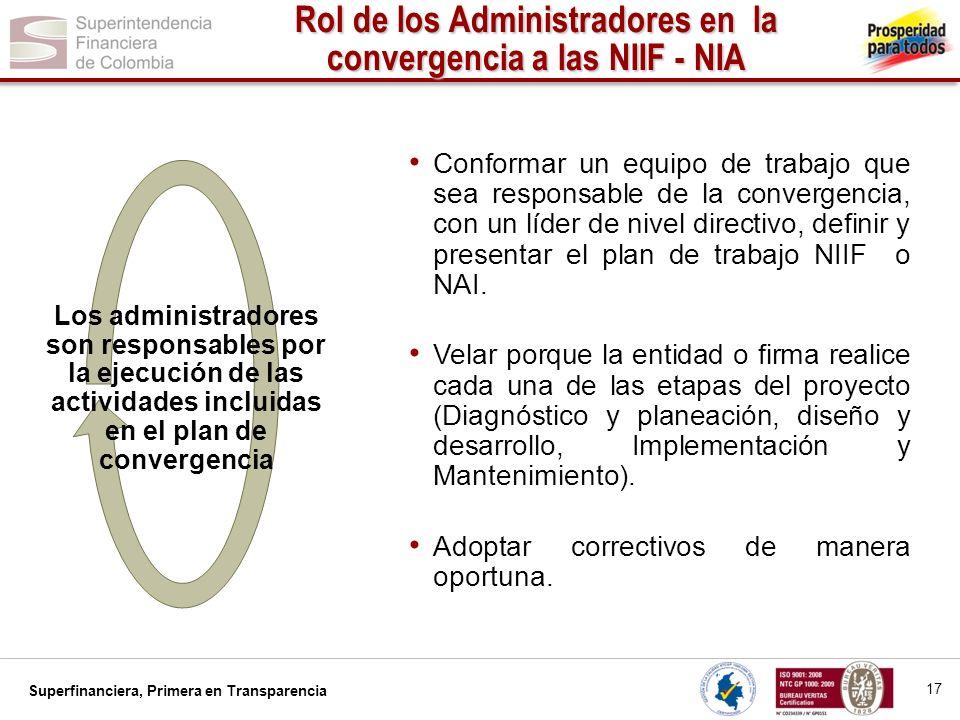 Superfinanciera, Primera en Transparencia Rol de los Administradores en la convergencia a las NIIF - NIA 18 Concientizarse frente a la divulgación de información detallada sobre la operación de la entidad y participación que se requiere en el proceso.