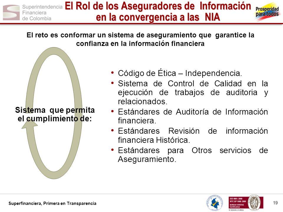 Superfinanciera, Primera en Transparencia 20 Agenda 1.Introducción 2.Estándares objeto de la convergencia 3.Fases del proceso de convergencia hacia las NIIF – NIA 4.Responsables del éxito de la convergencia a las NIIF – NIA 5.Algunos aspectos a los que se debe prestar especial atención 6.Encuesta Carta Circular 014 de 2012 y sus resultados