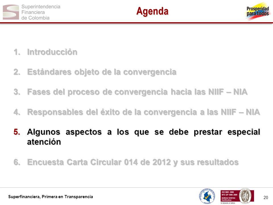 Superfinanciera, Primera en Transparencia Comprensión y definición de las opciones de transición y excepciones indicadas en la NIIF 1.