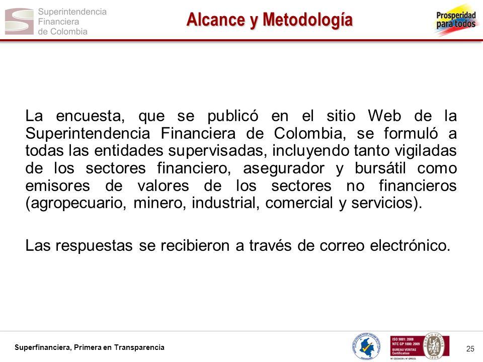 Superfinanciera, Primera en Transparencia En total 354 entidades respondieron la parte A de la encuesta y 339 la parte B.