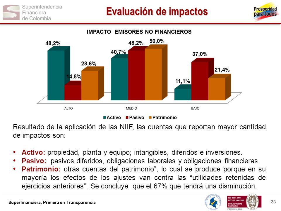Superfinanciera, Primera en Transparencia Las cuentas que sufren un mayor impacto resultado de la aplicación de las NIIF son: Activo: diferidos, deudores y cartera de crédito, propiedad, planta y equipo e intangibles.