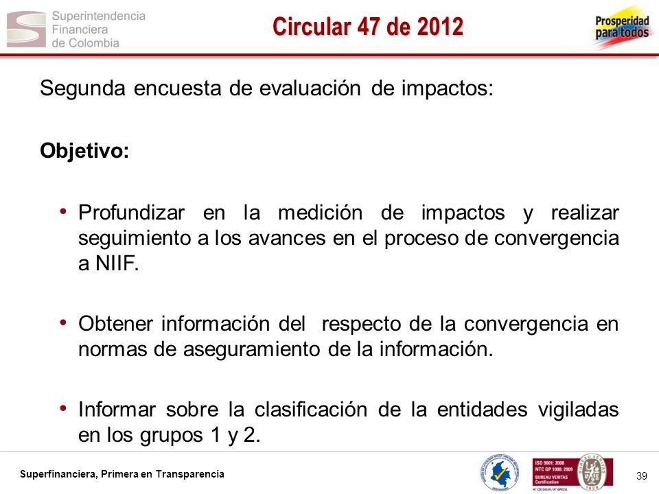 Superfinanciera, Primera en Transparencia 40 Agenda 1.Introducción 2.Estándares objeto de la convergencia 3.Fases del proceso de convergencia hacia las NIIF – NIA 4.Responsables del éxito de la convergencia a las NIIF – NIA 5.Algunos aspectos a los que se debe prestar especial atención 6.Encuesta Carta Circular 014 de 2012 y sus resultados 7.Mesas de trabajo sectoriales
