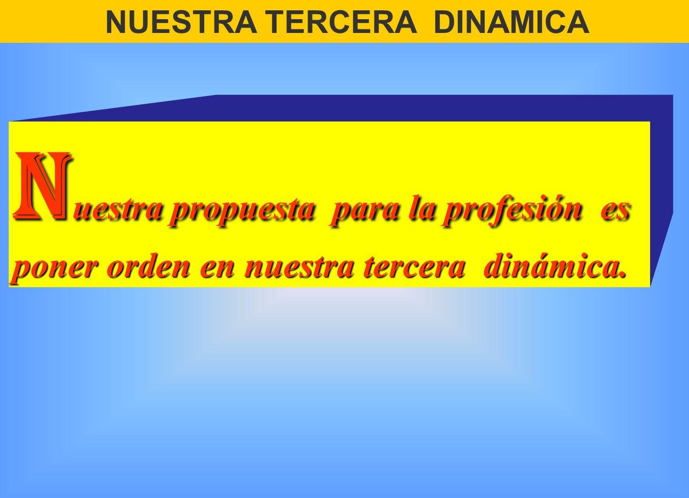 NUESTRA TERCERA DINAMICA N uestra propuesta para la profesión es poner orden en nuestra tercera dinámica.