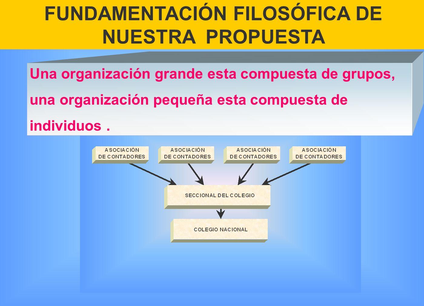 FUNDAMENTACIÓN FILOSÓFICA DE NUESTRA PROPUESTA Una organización grande esta compuesta de grupos, una organización pequeña esta compuesta de individuos.