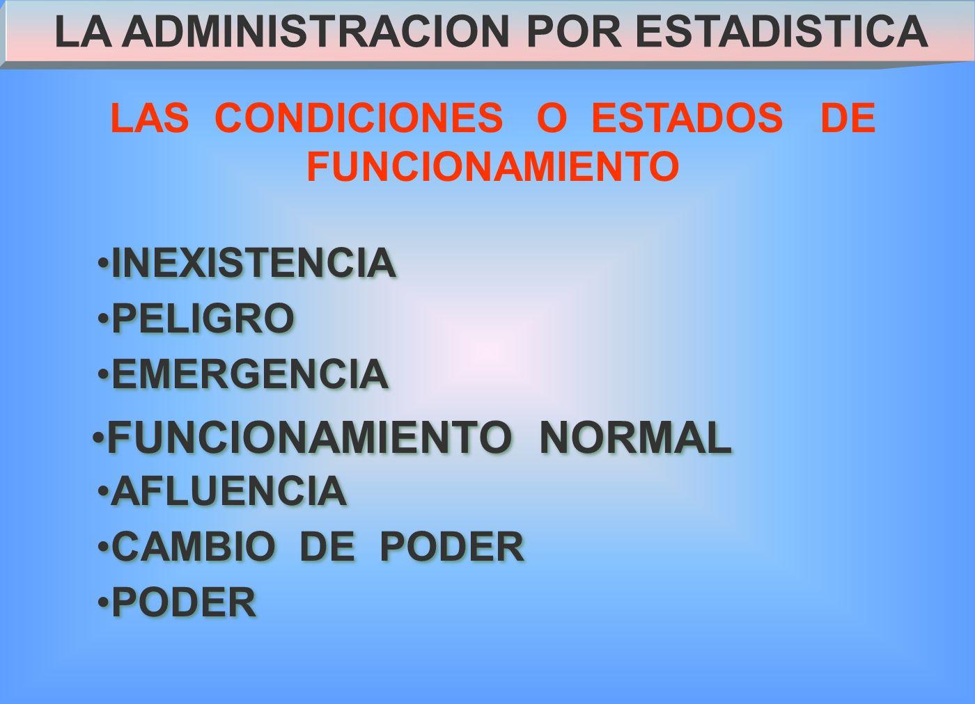 LA ADMINISTRACION POR ESTADISTICA LAS CONDICIONES O ESTADOS DE FUNCIONAMIENTO INEXISTENCIA PELIGRO FUNCIONAMIENTO NORMAL EMERGENCIA PODER AFLUENCIA CAMBIO DE PODER