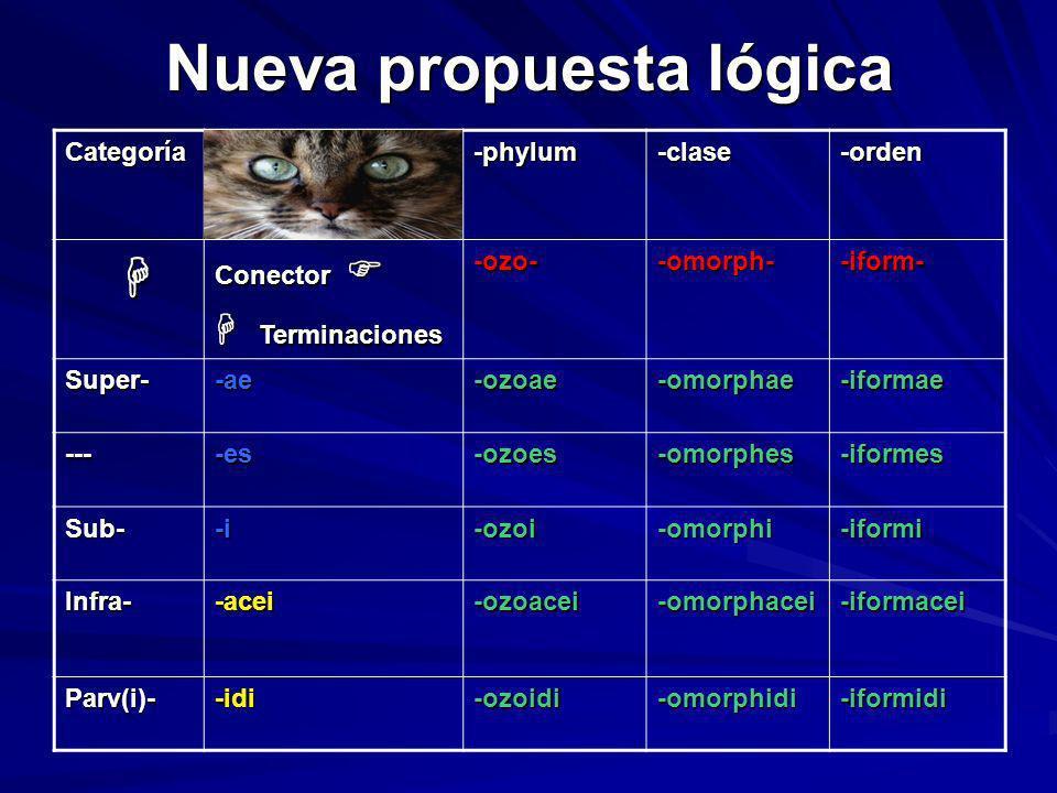 Nueva propuesta lógica Categoría-phylum-clase-orden Conector Conector Terminaciones Terminaciones-ozo--omorph--iform- Super--ae-ozoae-omorphae-iformae
