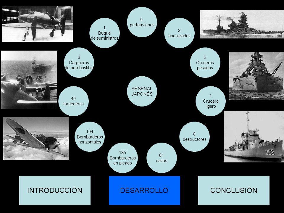 INTRODUCCIÓNCONCLUSIÓNDESARROLLO ARSENAL JAPONÉS 6 portaaviones 2 acorazados 2 Cruceros pesados 1 Crucero ligero 8 destructores 81 cazas 135 Bombarder