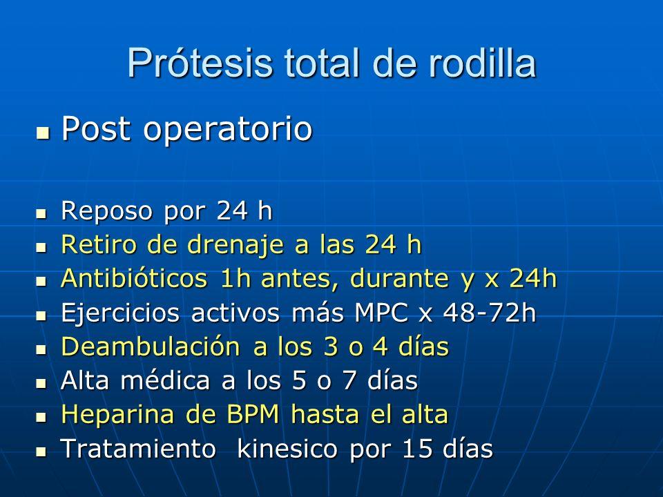Prótesis total de rodilla Post operatorio Post operatorio Reposo por 24 h Reposo por 24 h Retiro de drenaje a las 24 h Retiro de drenaje a las 24 h An