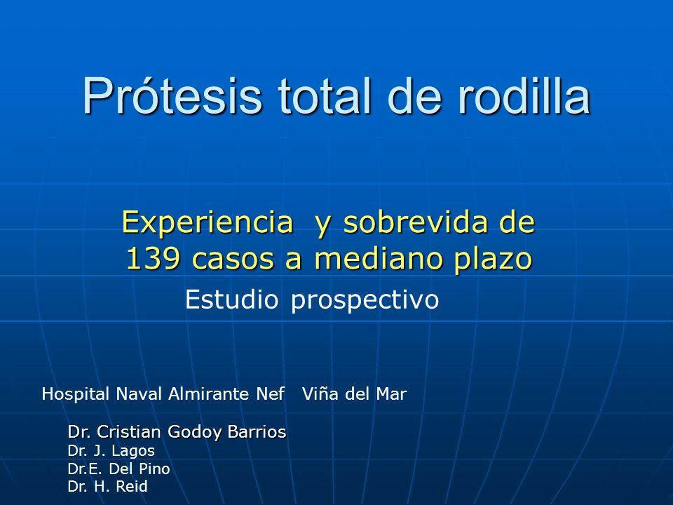 Prótesis total de rodilla Experiencia y sobrevida de 139 casos a mediano plazo Hospital Naval Almirante Nef Viña del Mar Dr. Cristian Godoy Barrios Dr