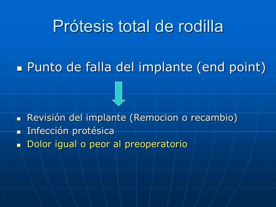 Prótesis total de rodilla Punto de falla del implante (end point) Punto de falla del implante (end point) Revisión del implante (Remocion o recambio)