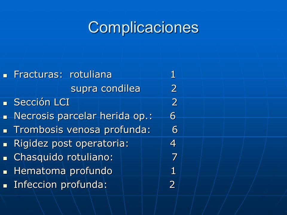Complicaciones Fracturas: rotuliana 1 Fracturas: rotuliana 1 supra condilea 2 supra condilea 2 Sección LCI 2 Sección LCI 2 Necrosis parcelar herida op