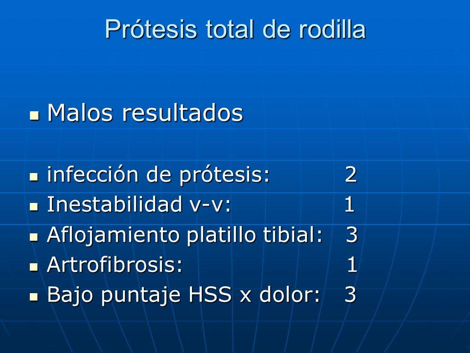Prótesis total de rodilla Malos resultados Malos resultados infección de prótesis: 2 infección de prótesis: 2 Inestabilidad v-v: 1 Inestabilidad v-v: