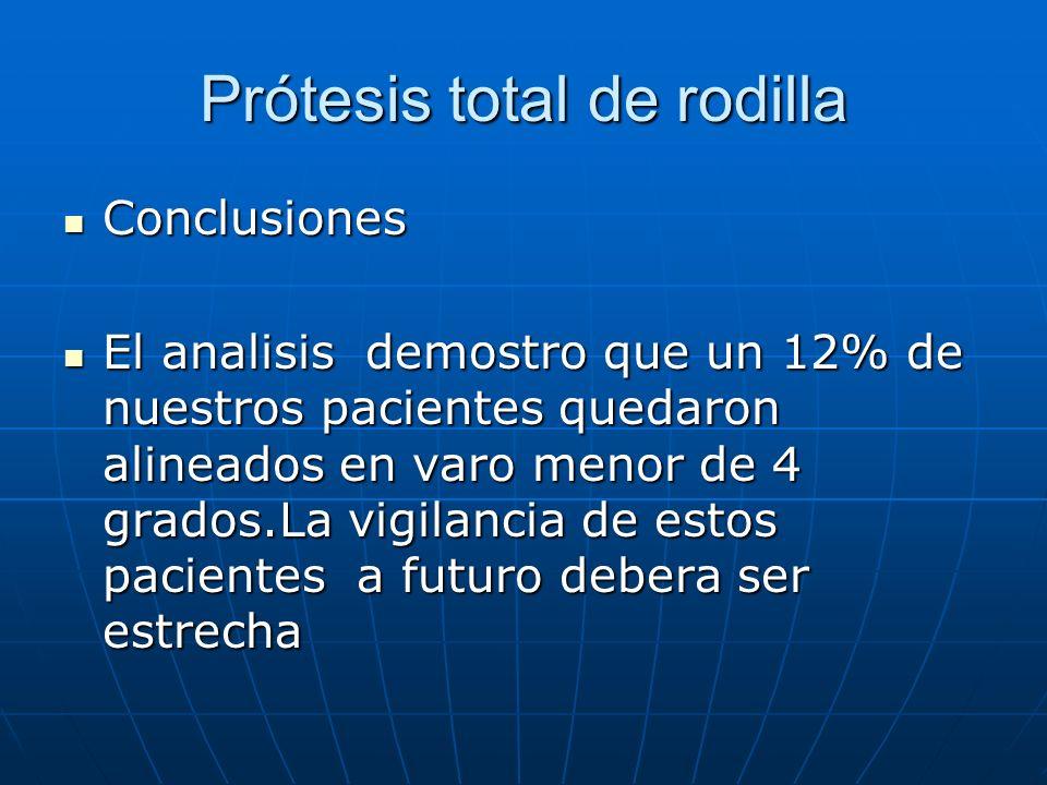 Prótesis total de rodilla Conclusiones Conclusiones El analisis demostro que un 12% de nuestros pacientes quedaron alineados en varo menor de 4 grados