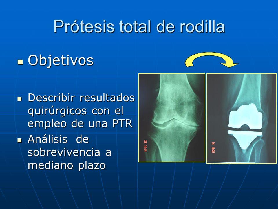 Prótesis total de rodilla Objetivos Objetivos Describir resultados quirúrgicos con el empleo de una PTR Describir resultados quirúrgicos con el empleo