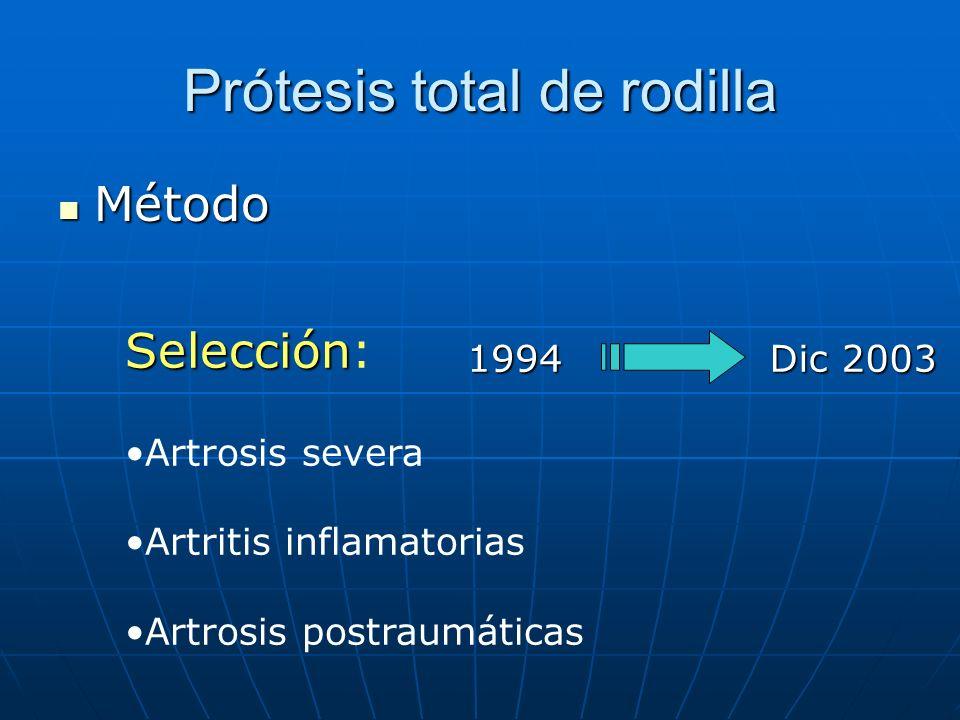 Prótesis total de rodilla Método Método Selección Selección: Artrosis severa Artritis inflamatorias Artrosis postraumáticas 1994 Dic 2003