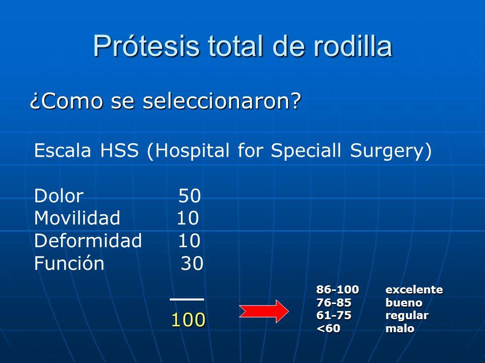 Prótesis total de rodilla ¿Como se seleccionaron? Escala HSS (Hospital for Speciall Surgery) Dolor 50 Movilidad 10 Deformidad 10 Función 30 100 86-100