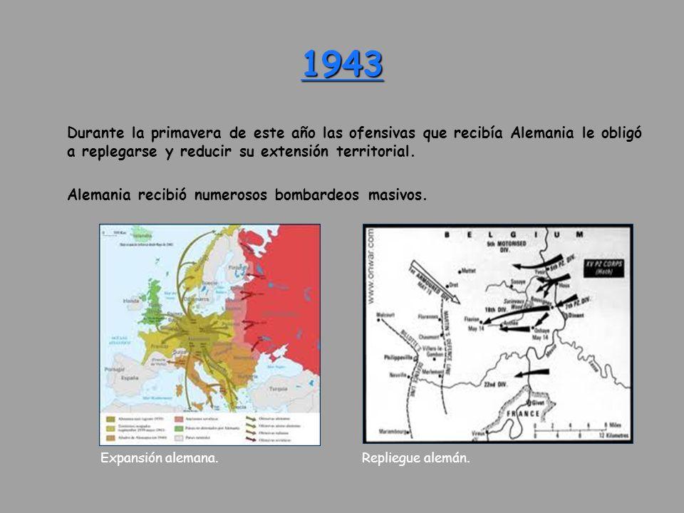 1943 Durante la primavera de este año las ofensivas que recibía Alemania le obligó a replegarse y reducir su extensión territorial. Alemania recibió n
