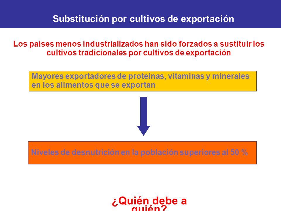 ¿Quién debe a quién? Substitución por cultivos de exportación Los países menos industrializados han sido forzados a sustituir los cultivos tradicional