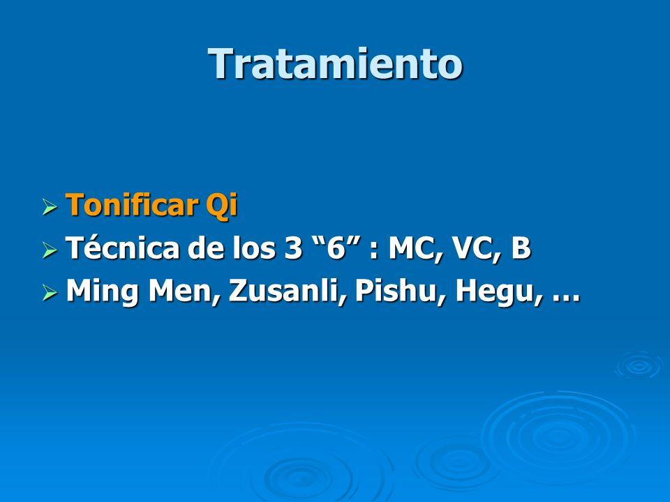 Tratamiento Tonificar Qi Tonificar Qi Técnica de los 3 6 : MC, VC, B Técnica de los 3 6 : MC, VC, B Ming Men, Zusanli, Pishu, Hegu, … Ming Men, Zusanl