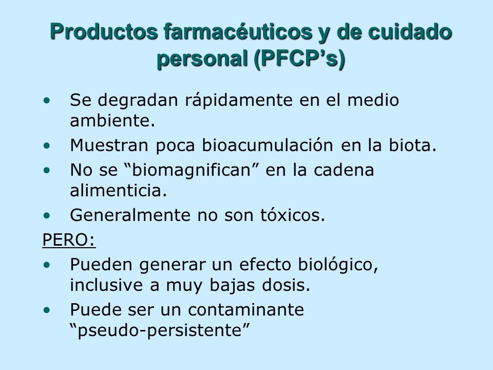 Productos farmacéuticos y de cuidado personal (PFCPs) Se degradan rápidamente en el medio ambiente. Muestran poca bioacumulación en la biota. No se bi