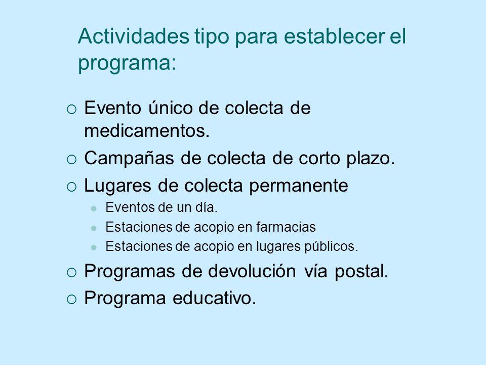Actividades tipo para establecer el programa: Evento único de colecta de medicamentos. Campañas de colecta de corto plazo. Lugares de colecta permanen