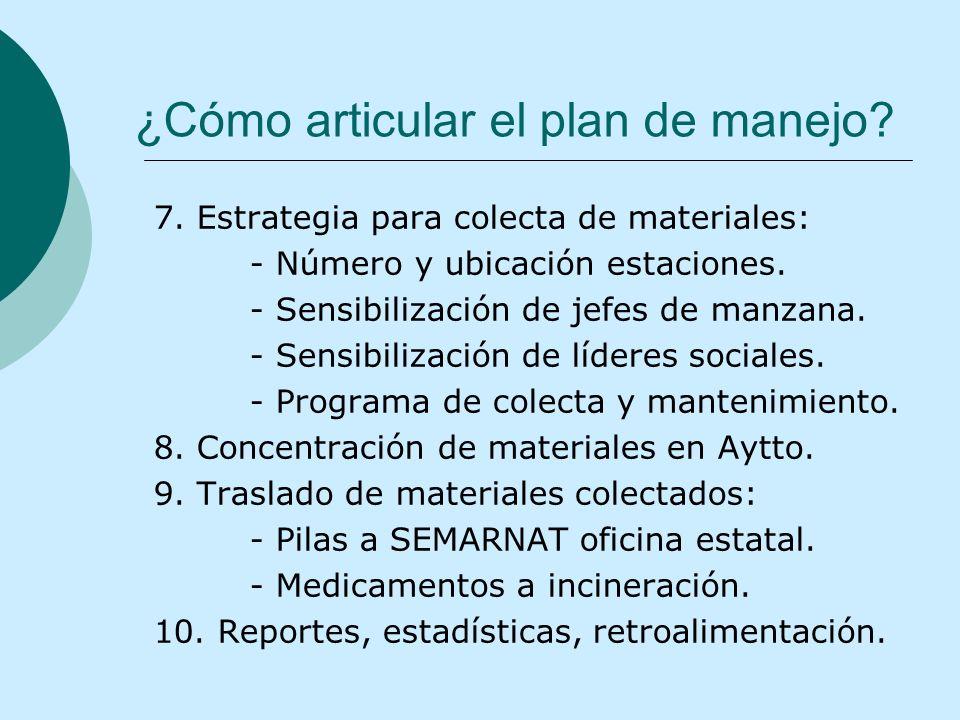 ¿Cómo articular el plan de manejo? 7. Estrategia para colecta de materiales: - Número y ubicación estaciones. - Sensibilización de jefes de manzana. -