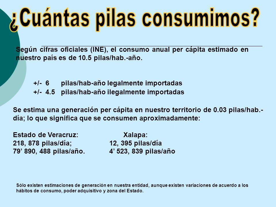 Según cifras oficiales (INE), el consumo anual per cápita estimado en nuestro país es de 10.5 pilas/hab.-año. +/- 6 pilas/hab-año legalmente importada