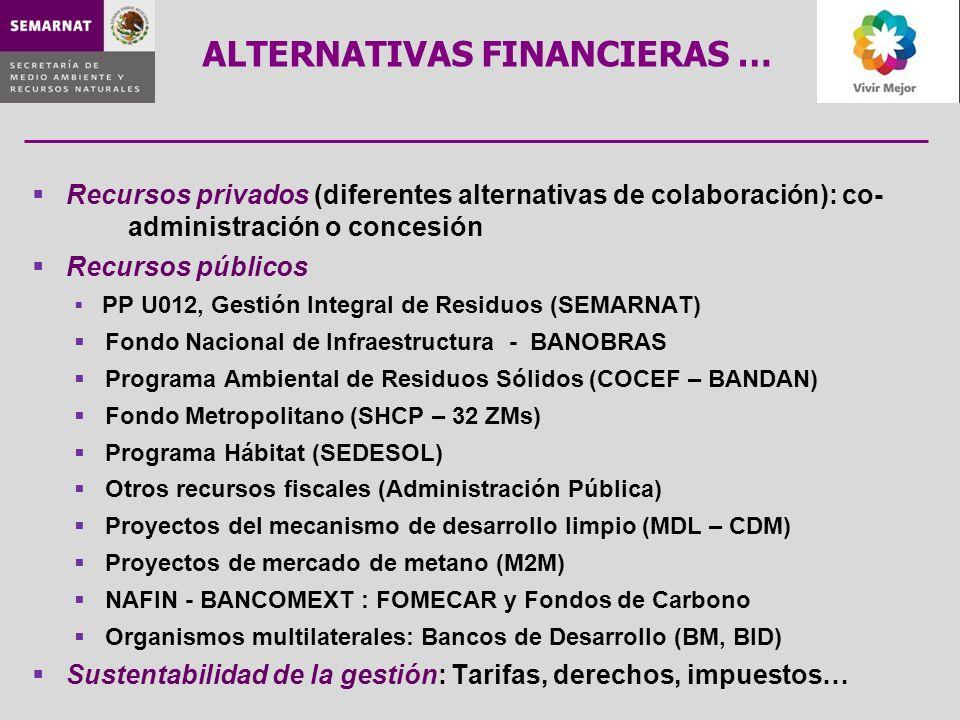 Recursos privados (diferentes alternativas de colaboración): co- administración o concesión Recursos públicos PP U012, Gestión Integral de Residuos (S