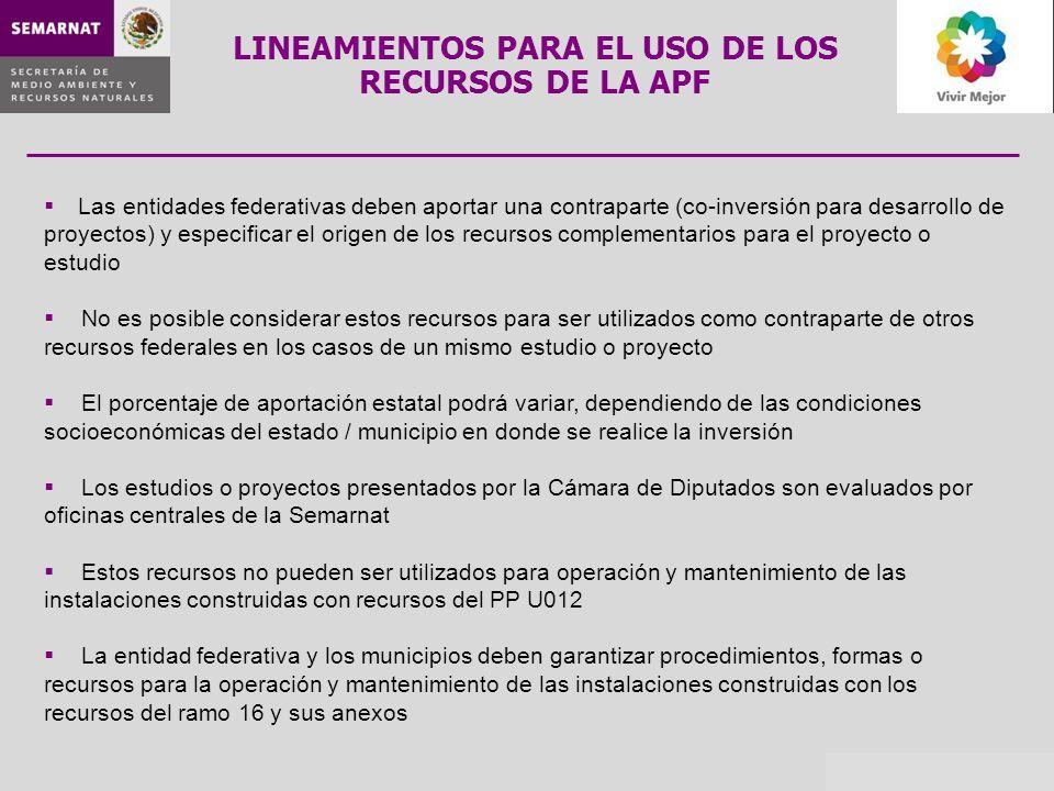 LINEAMIENTOS PARA EL USO DE LOS RECURSOS DE LA APF Las entidades federativas deben aportar una contraparte (co-inversión para desarrollo de proyectos)