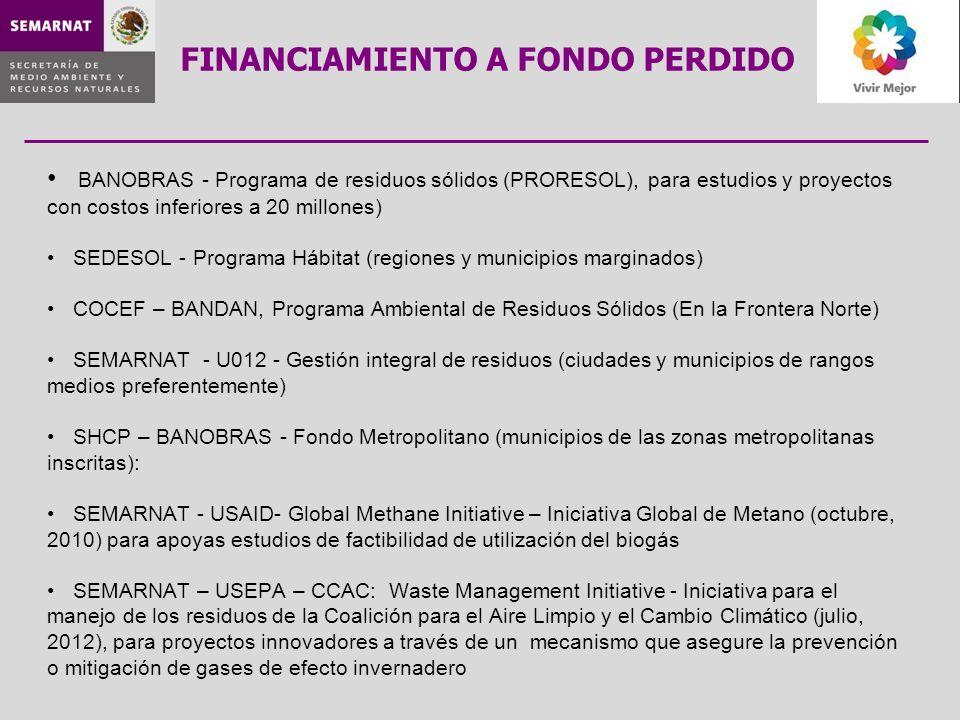 BANOBRAS - Programa de residuos sólidos (PRORESOL), para estudios y proyectos con costos inferiores a 20 millones) SEDESOL - Programa Hábitat (regione