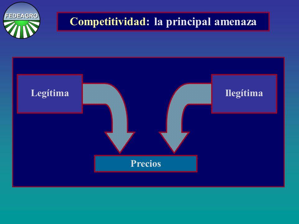 Precios LegítimaIlegítima Competitividad: la principal amenaza